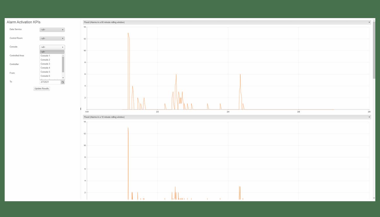 screenshot-almgr-Optimize-KPIs-Interactive AlarmKPIs