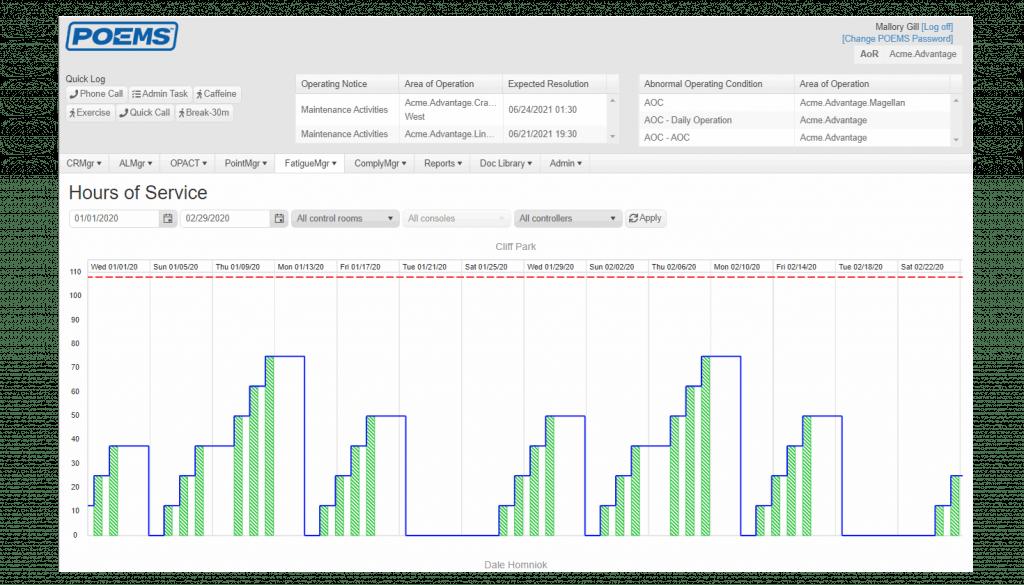 screenshot-fatigueMgr-CompareActualPlannedOption1